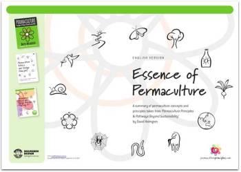 Post La esencia de la permacultura